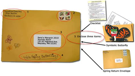 Usa Search By Address Search Results For How To Write A Address On A Envelope Calendar 2015