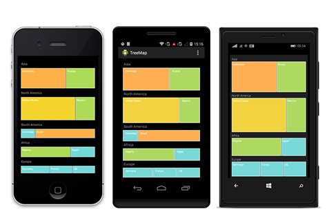 xamarin android layout weight xamarin android layout weight syncfusion essential studio