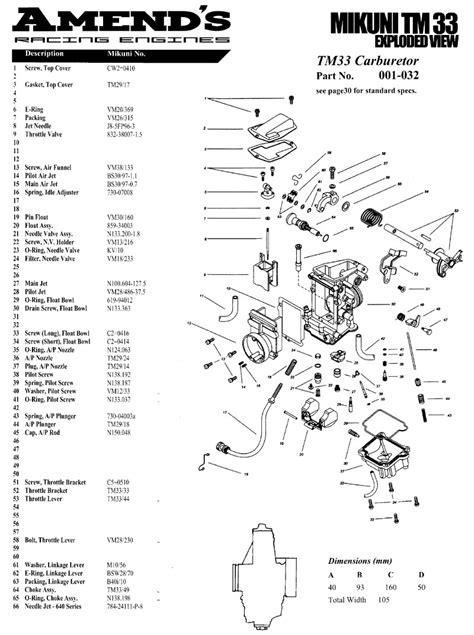 Amends Racing Engines Junior Dragster Carburetors Mikuni