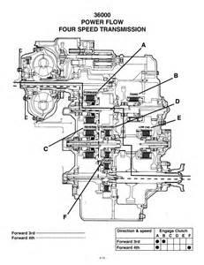dana spicer transmission model hr36000 4 and 6 speeds