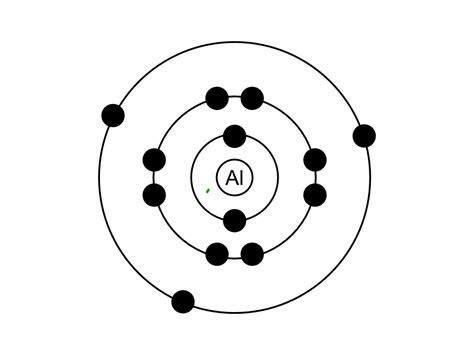 Similiar Electron Dot Diagram For Boron Keywords
