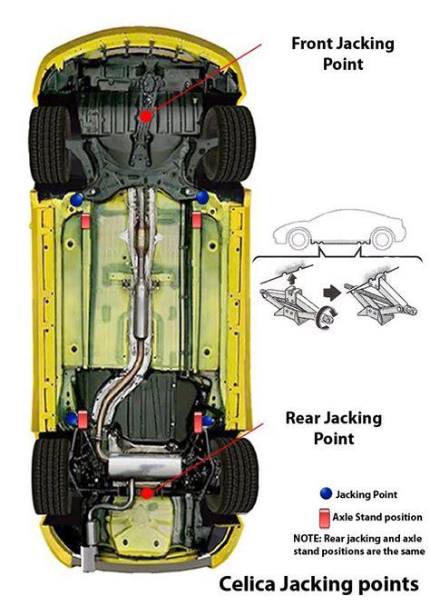 jacking points   place car jack  lifting