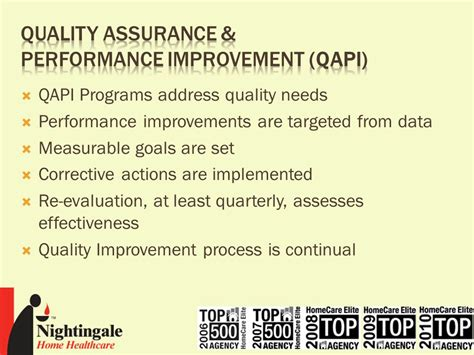 Nightingale And Aspire Ppt Download Quality Assurance Performance Improvement Template