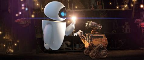 Wall E Topples In Box Office by Ranking The Pixar By Box Office Success Jon Negroni