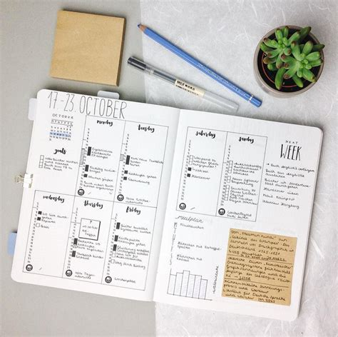Minimalist Design House by Bujo Curious The Things To Know About Bullet Journaling