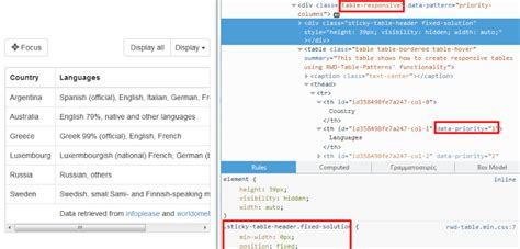 responsive web design with table layout responsive data tables a comprehensive list of solutions