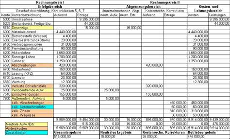Rechnung Gebucht Englisch Kosten Leistungsrechnung