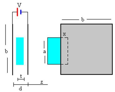 condensador esferico con dos dielectricos cuando el diel 233 ctrico se ha introducido una distancia x entre las placas condensador el