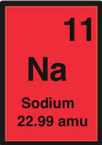 what is sodium definition facts properties uses