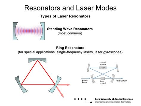 laser diodes basics laser diode resonator 28 images specific applications of sensors for photonic and imaging
