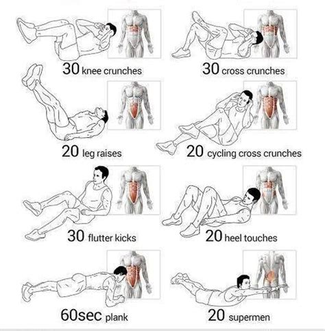 types of sit ups for abs search fitness total abs workout at home workouts