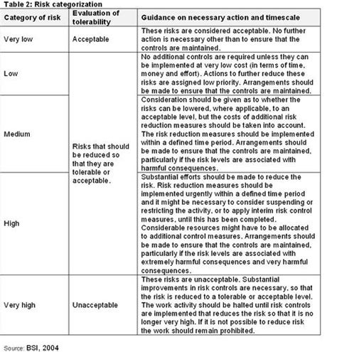 electrical risk assessment template delighted electrical risk assessment template pictures