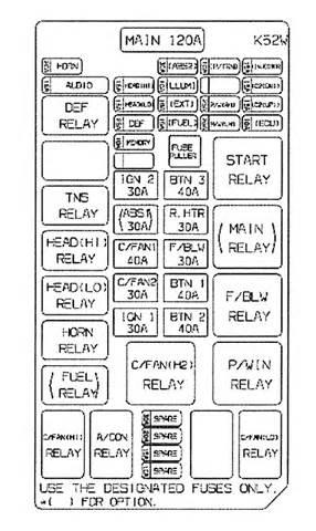 2002 kia sedona fuse box diagram 2002 free engine image for user manual