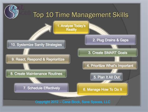 Top 10 Time Management Tips For Every Day by Time Management Skills For Busy Mompreneurs Entrepreneurs