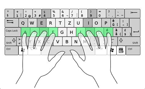 why are keyboard rows staggered the way they are now