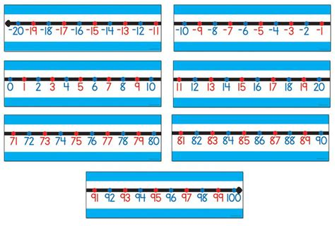 printable class number line bulletin board set classroom number line 22l numbers 20 to