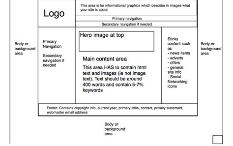 how to design layout in html wire framing workshop generic web page template the