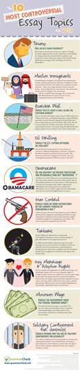 Controversial Topics For Essays by The 10 Most Controversial Essay Topics For 2017 Infographic