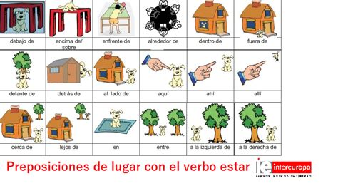 imagenes en ingles y su significado en español preposiciones de lugar clase de espa 241 ol pinterest