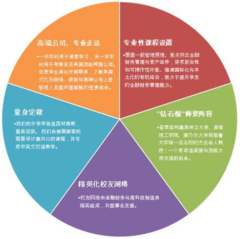 Asu Mba Calendar by 概况 W P Carey School Of Business