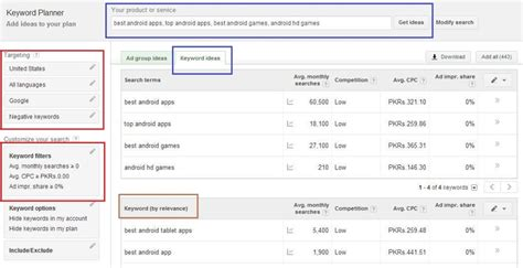 adsense keyword research keyword research with google adwords prestamos del