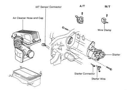 2003 toyota corolla starter problems 1996 toyota corolla starter engine mechanical problem