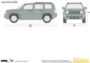 Jeep Patriot Dimensions The Blueprints Vector Drawing Jeep Patriot