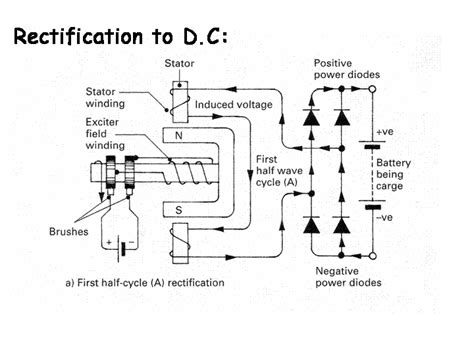 diodes alternators explained alternators explained passionford ford focus rs forum discussion