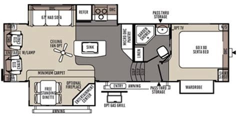 rockwood fifth wheel floor plans 2014 rockwood signature ultra lite fifth wheel series m