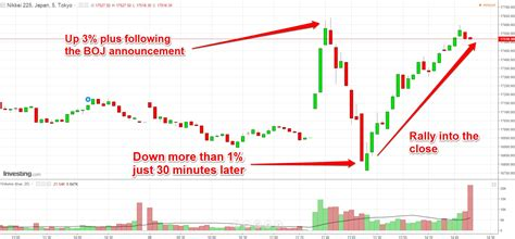 bank of japan announcement the bank of japan just stunned global markets by