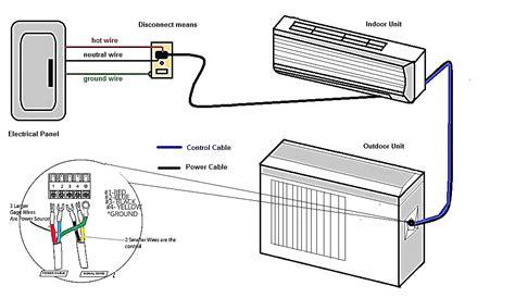 split ac outdoor wiring diagram split air conditioner