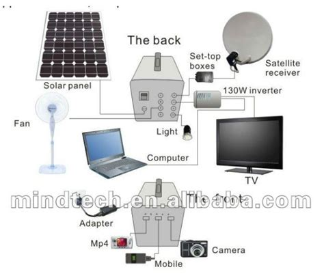 whole home solar kit whole house solar power system 60w solar panel kit view solar home light mindtech product