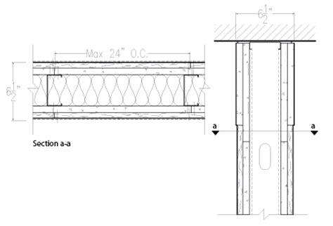 system design ul v465 images frompo