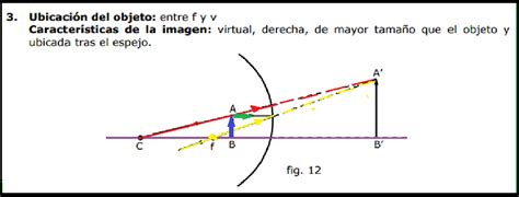 imagenes reales y virtuales en espejos f 205 sica ense 209 anza media eca espejos c 211 ncavos o convergentes