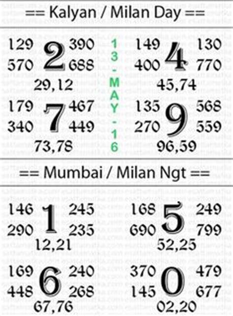kalyan panel chart kalyan panel chart matka dainik tanksal last kalyan matka shot panditji