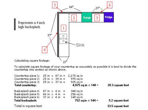 Corian Price List Corian 174 Faq Dupont