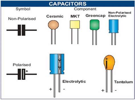 cara kerja kapasitor keramik fungsi jenis cara kerja kapasitor kondensator ilmu pengetahuan bermanfaat