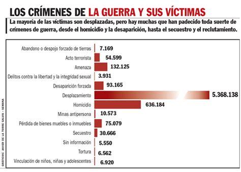 porcentajes de cotizacion colombia 2016 4 000 mdp para porcentajes de cotizacion colombia 2016 4 000 mdp para