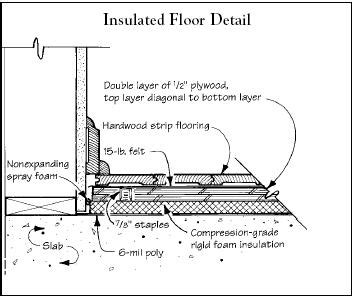 q a insulated wood floor over concrete jlc online
