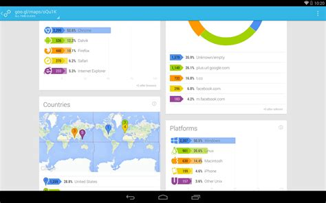 no app to open url android url shortener soft for android free url shortener social media accomplice