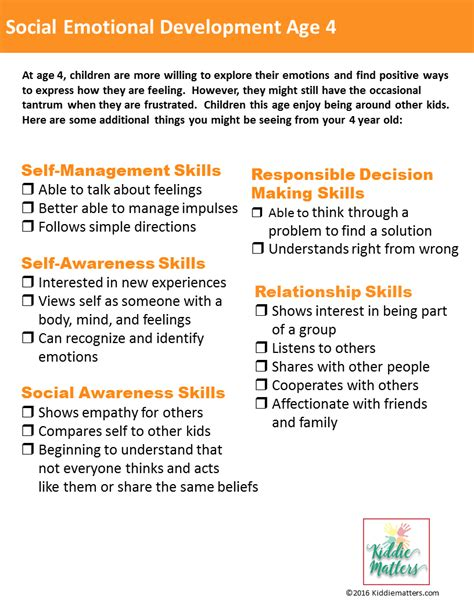Social And Emotional Development In Early Childhood Essay by Social Emotional Development Checklists For And Kiddie Matters