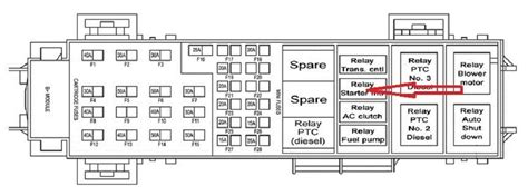 2012 jeep grand fuse box wiring diagram with