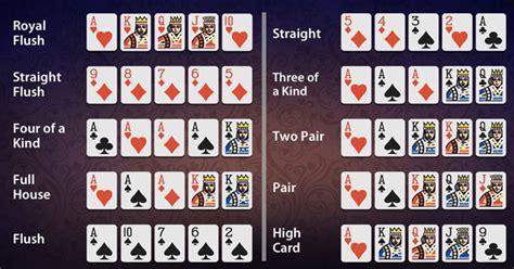 premium starting hands  poker  tips