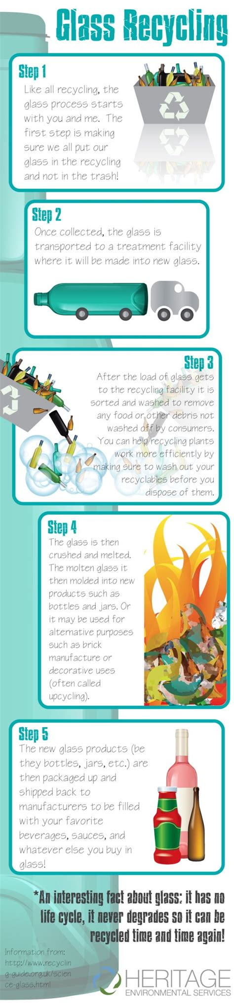 Plastic Detox Infographic by Glass Recycling Infographic 6rs Recycling
