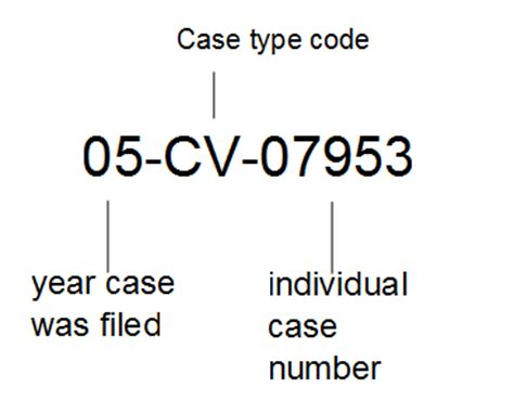 Search Court By Number Docket Numbers Search Engine At Search