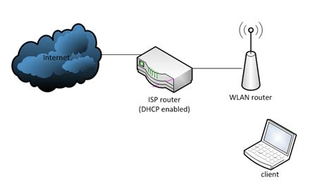 Router Isp networking use opendns when isp hardcodes dns user
