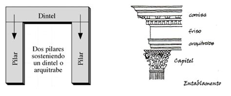 cornisa friso arquitrabe depasoarte el lenguaje del arte 1era parte arquitectura