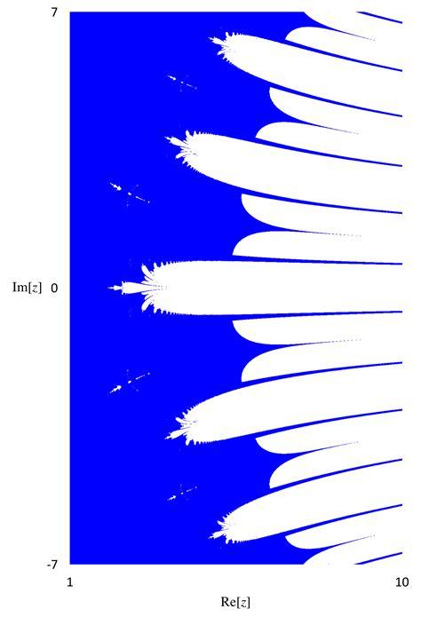 infinity factorial fractal factorials mathistopheles