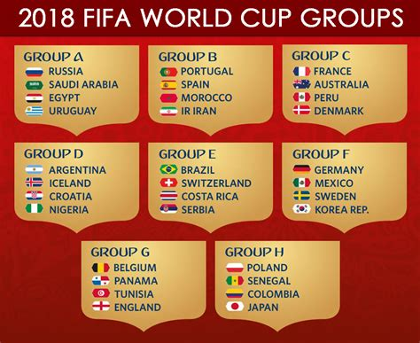 world cup groups fifa world cup 2018 russia fifa 2018 world cup live updates