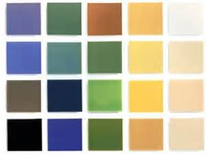 Choosing Colours For Your Home Interior Tiles And Colours Kvdesign2011